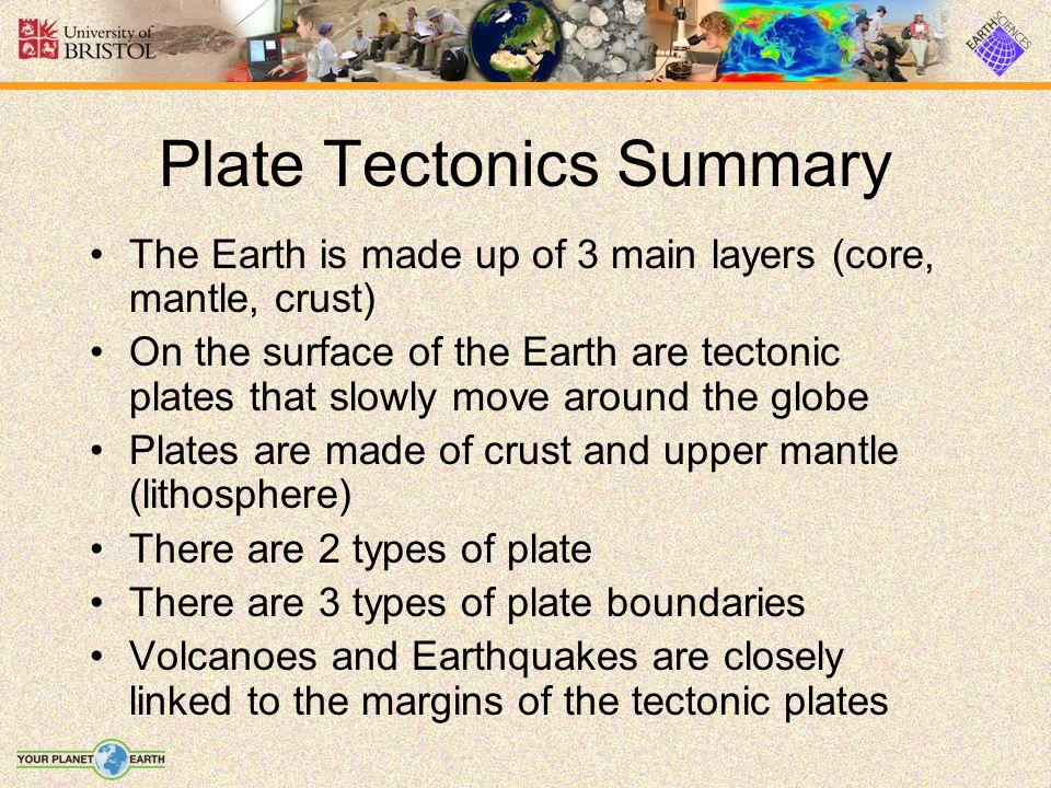 Plate Tectonics Summary