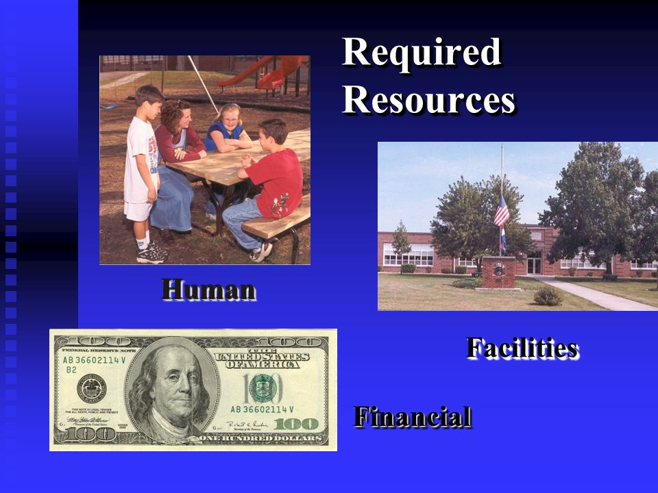 Required Resources Human Facilities Financial