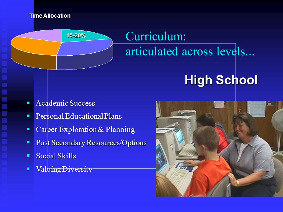 Curriculum: articulated across levels...