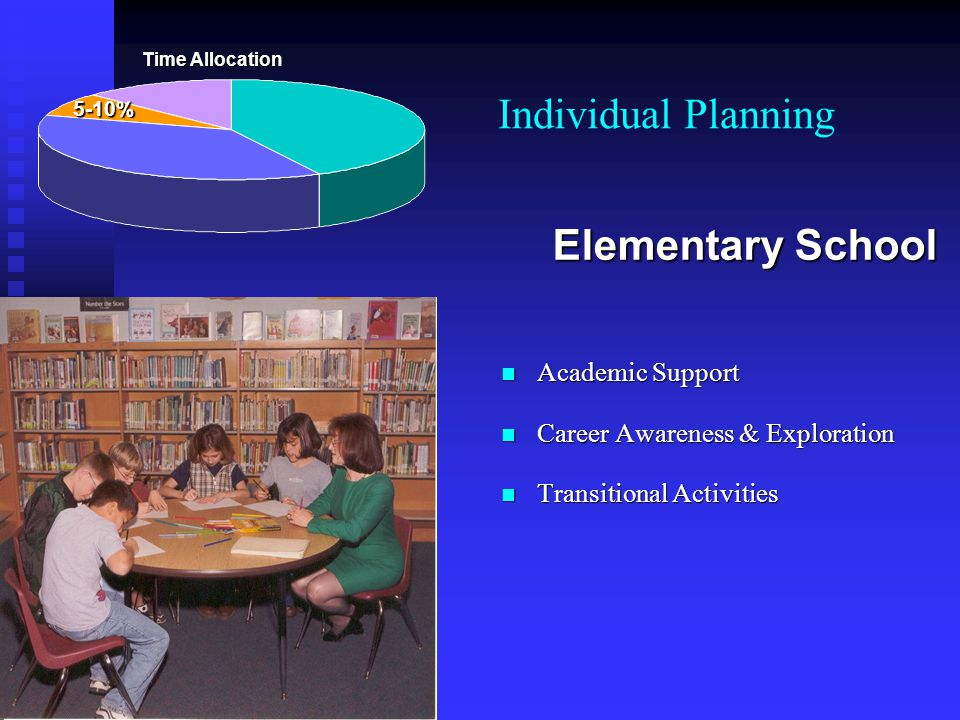 Individual Planning Elementary School Academic Support