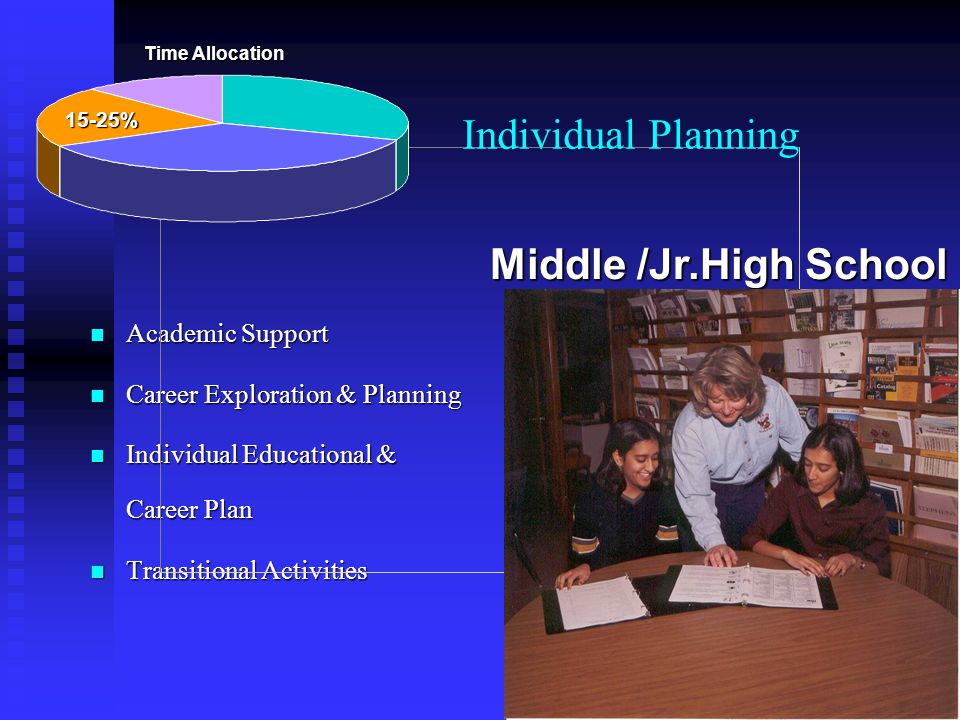 Individual Planning Middle /Jr.High School Academic Support