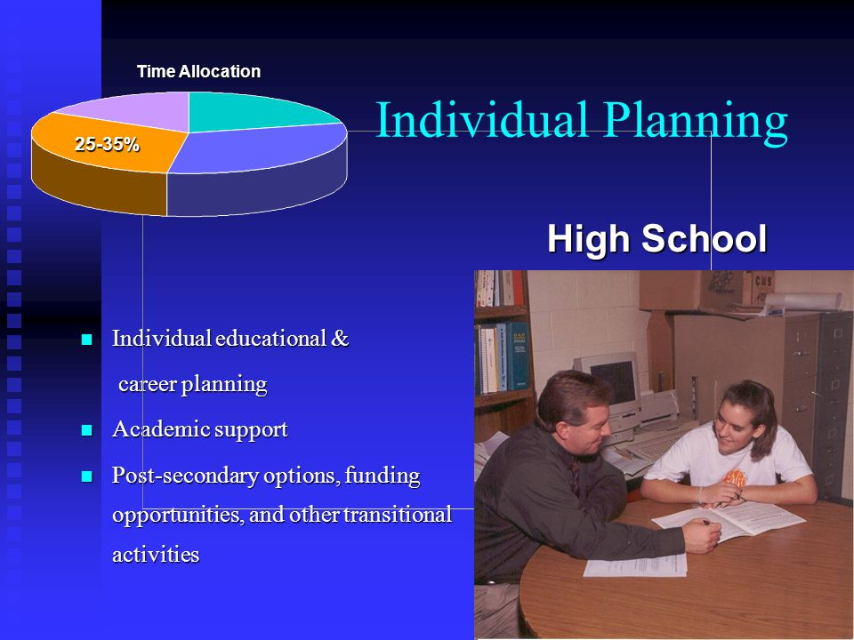 Individual Planning High School Individual educational &