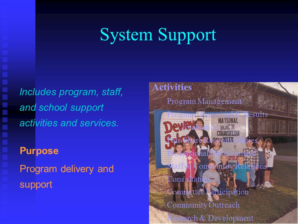 System Support Activities