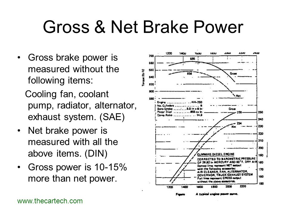 Gross & Net Brake Power Gross brake power is measured without the following items: