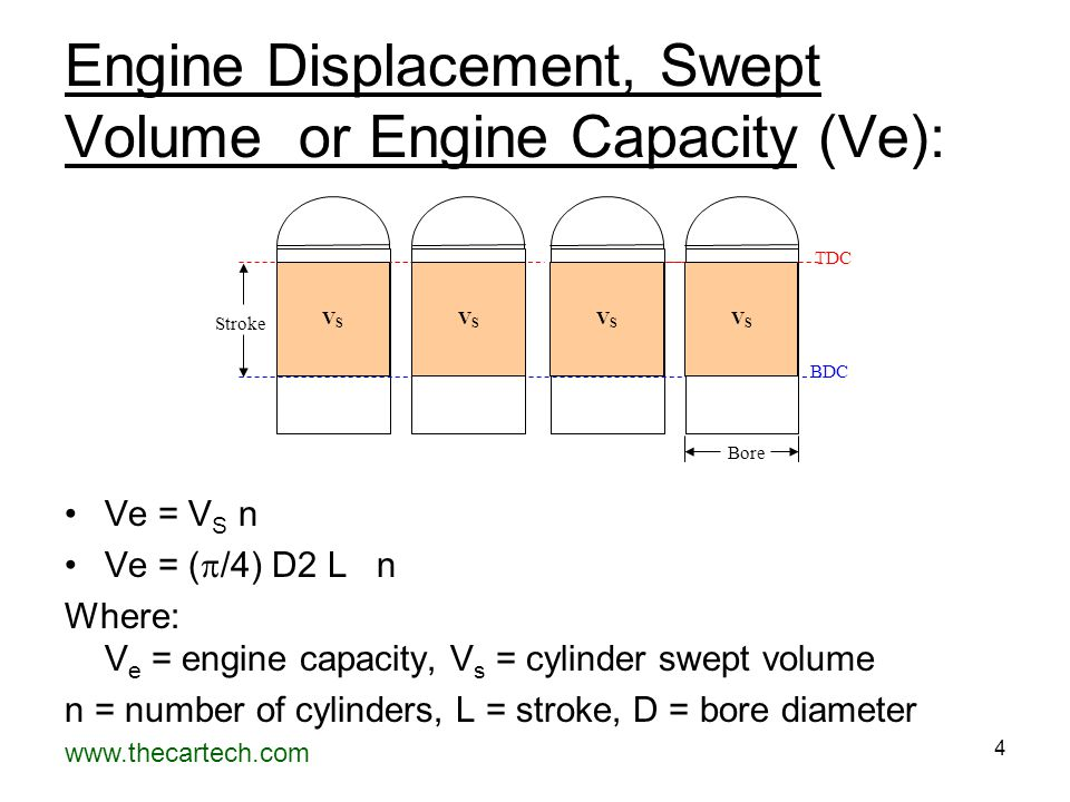 Engine Displacement, Swept Volume or Engine Capacity (Ve):