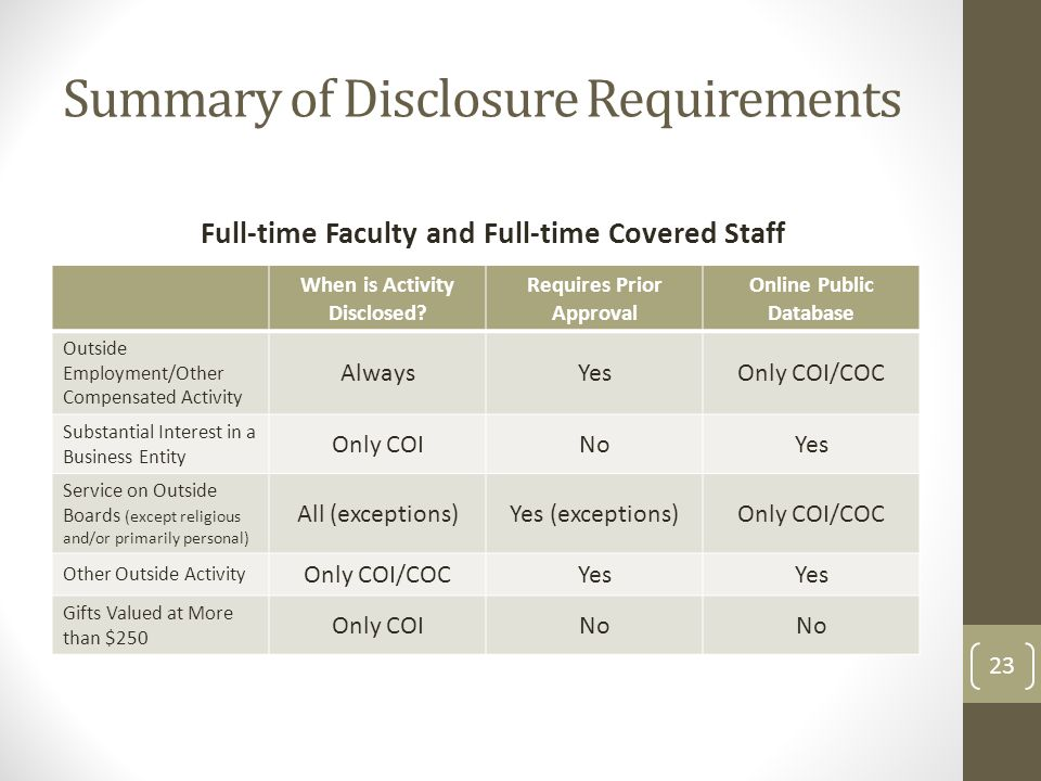 Summary of Disclosure Requirements