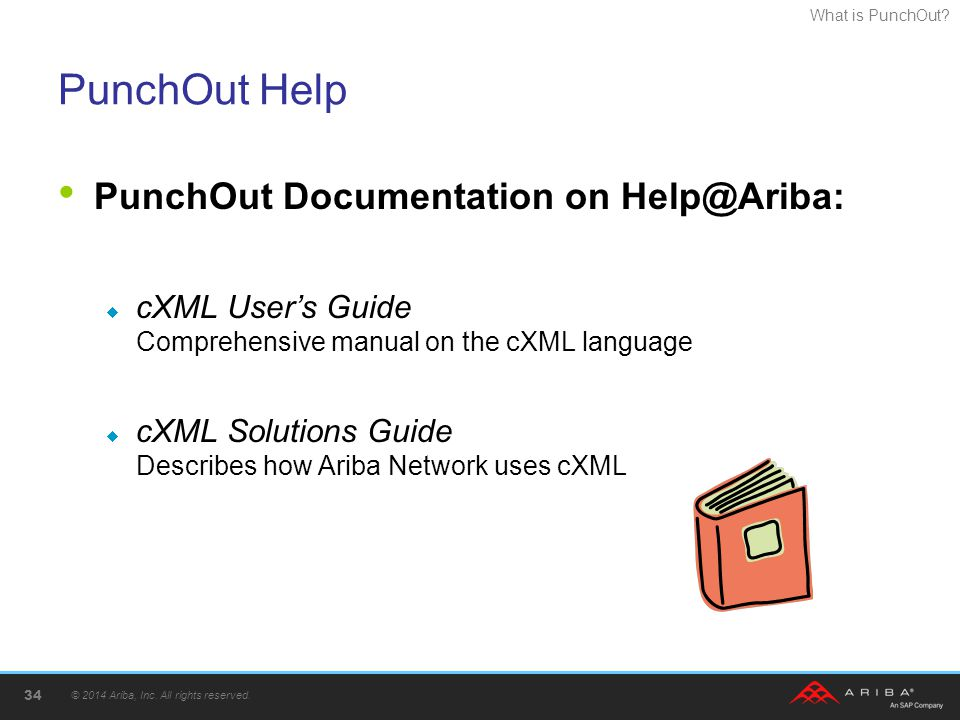 PunchOut Help PunchOut Documentation on Help@Ariba: