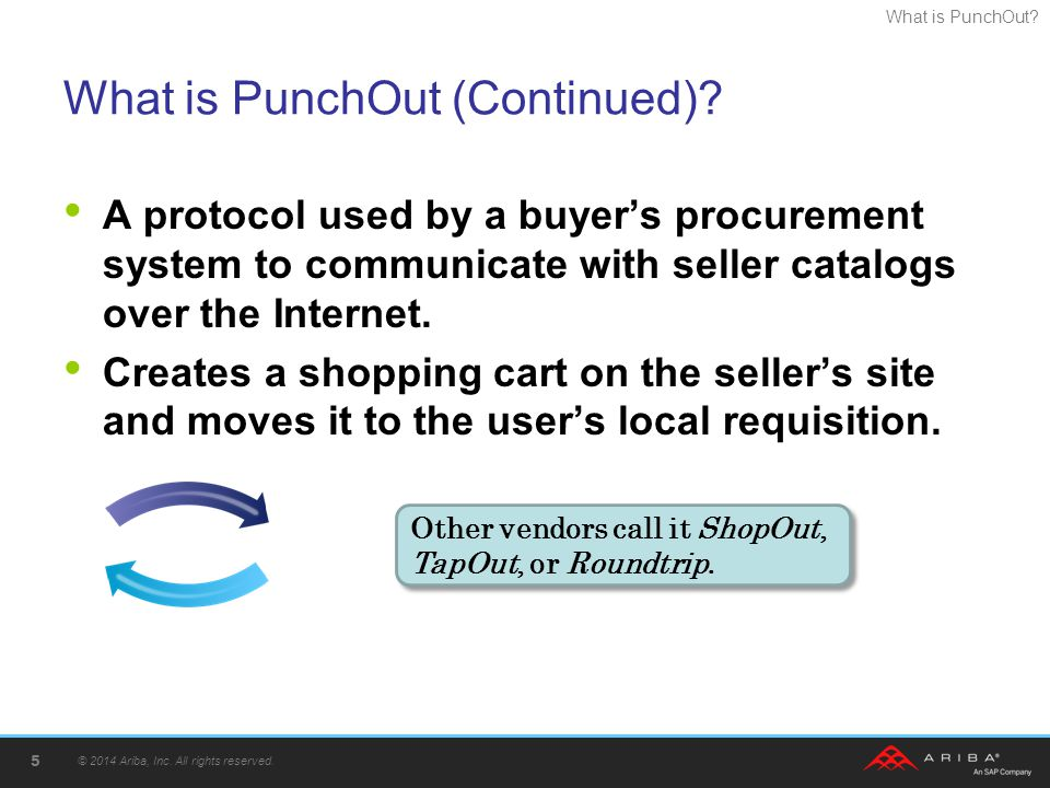 What is PunchOut (Continued)