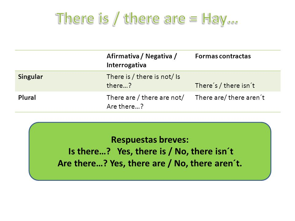 There is / there are = Hay…