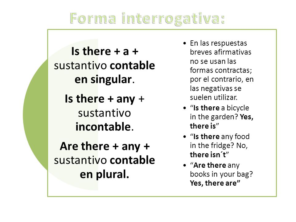 Forma interrogativa: Is there + a + sustantivo contable en singular.