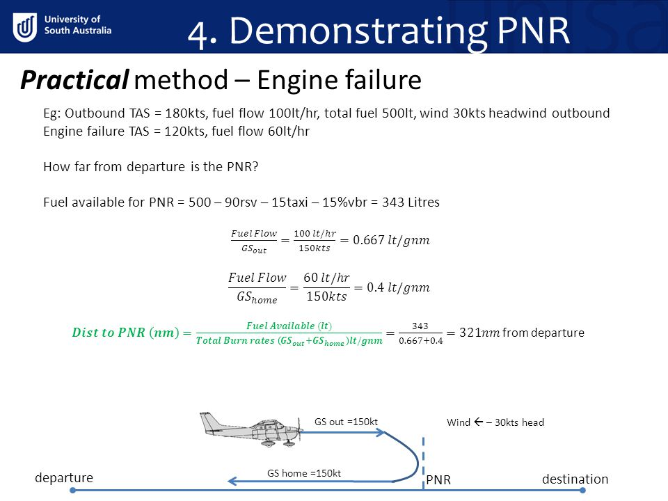 4. Demonstrating PNR Practical method – Engine failure