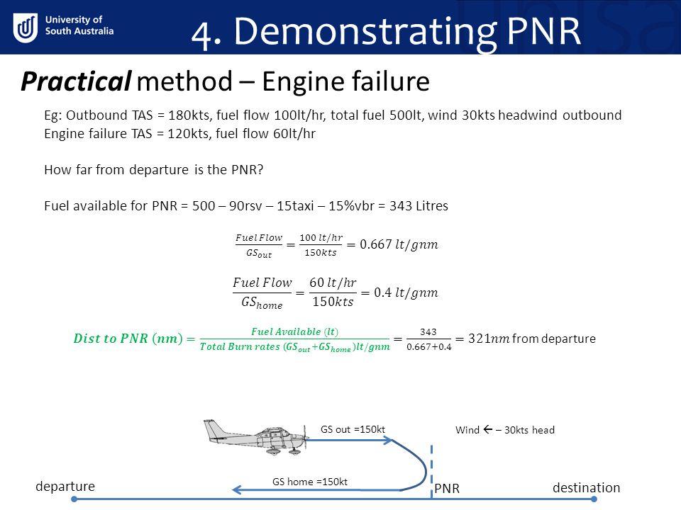 4. Demonstrating PNR Practical method – Engine failure