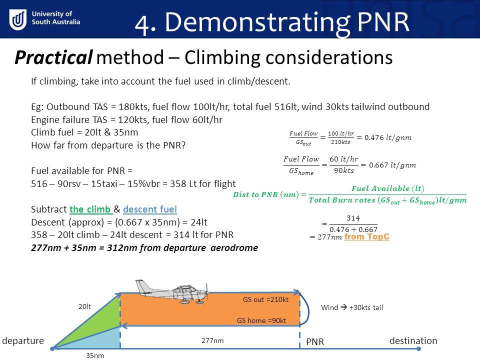 4. Demonstrating PNR Practical method – Climbing considerations