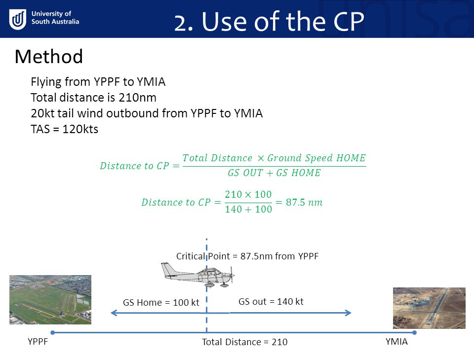 2. Use of the CP Method Flying from YPPF to YMIA