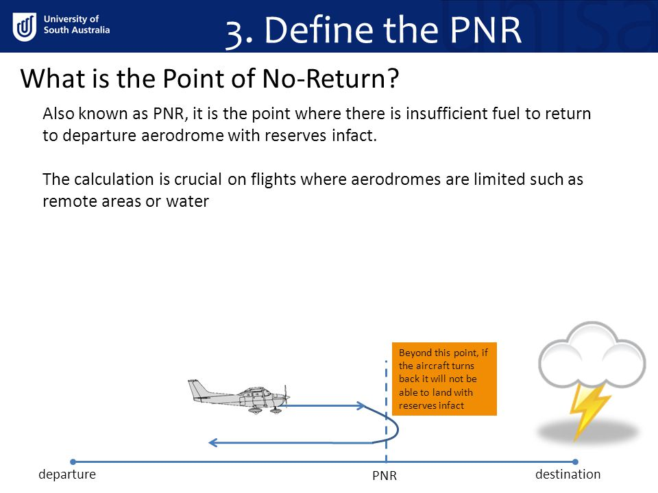 3. Define the PNR What is the Point of No-Return