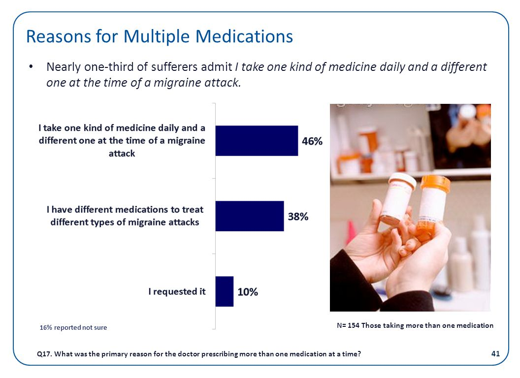 Reasons for Multiple Medications