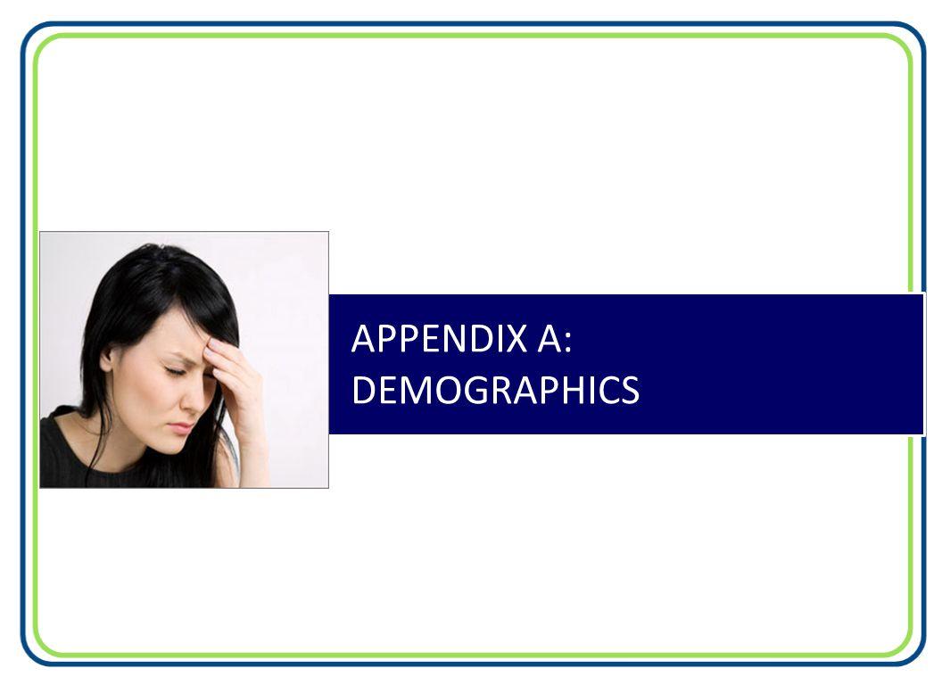 APPENDIX A: DEMOGRAPHICS