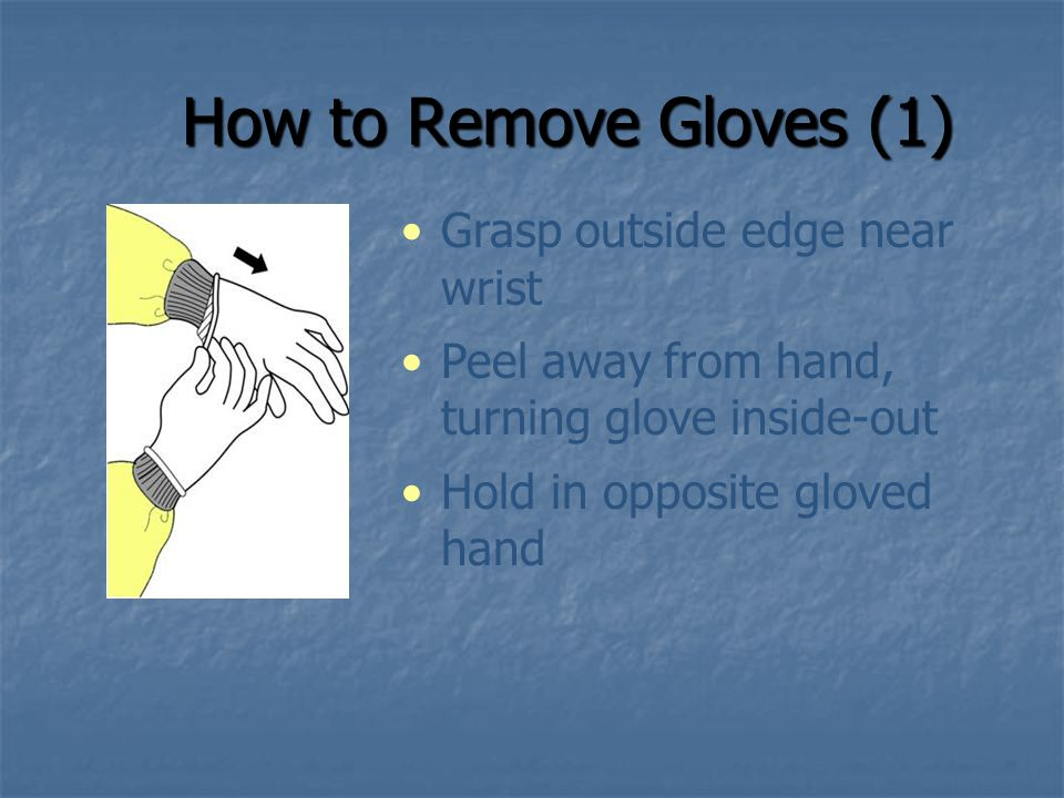 How to Remove Gloves (1) Grasp outside edge near wrist