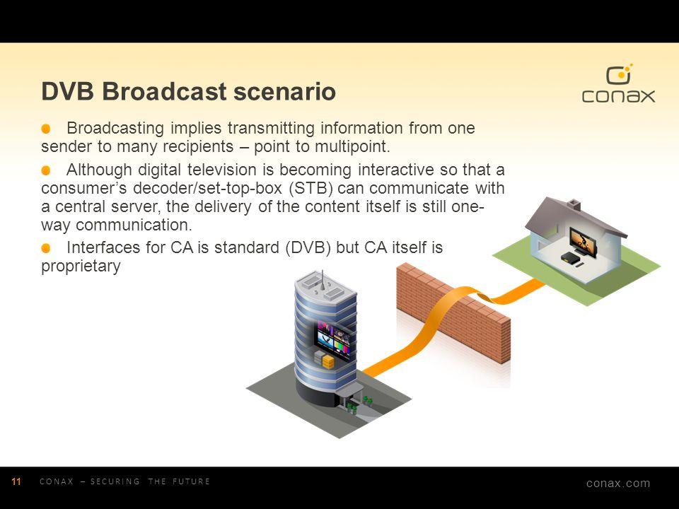 DVB Broadcast scenario