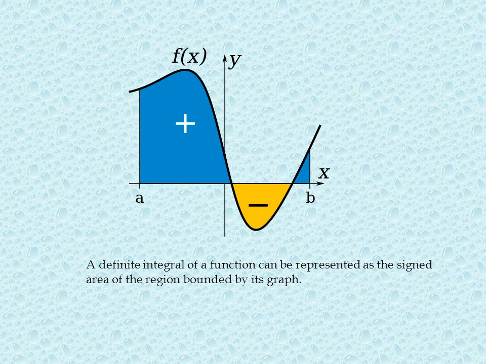 A definite integral of a function can be represented as the signed area of the region bounded by its graph.