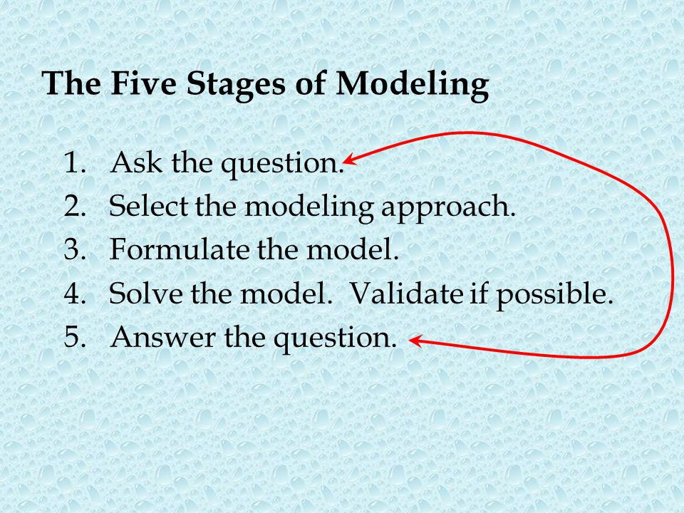 The Five Stages of Modeling
