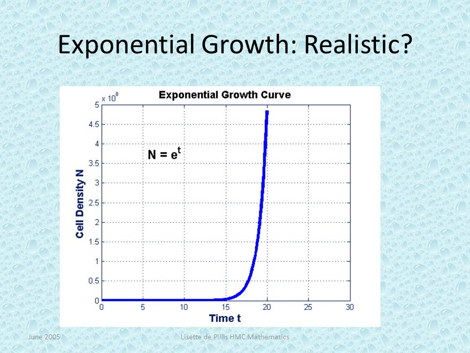 Exponential Growth: Realistic