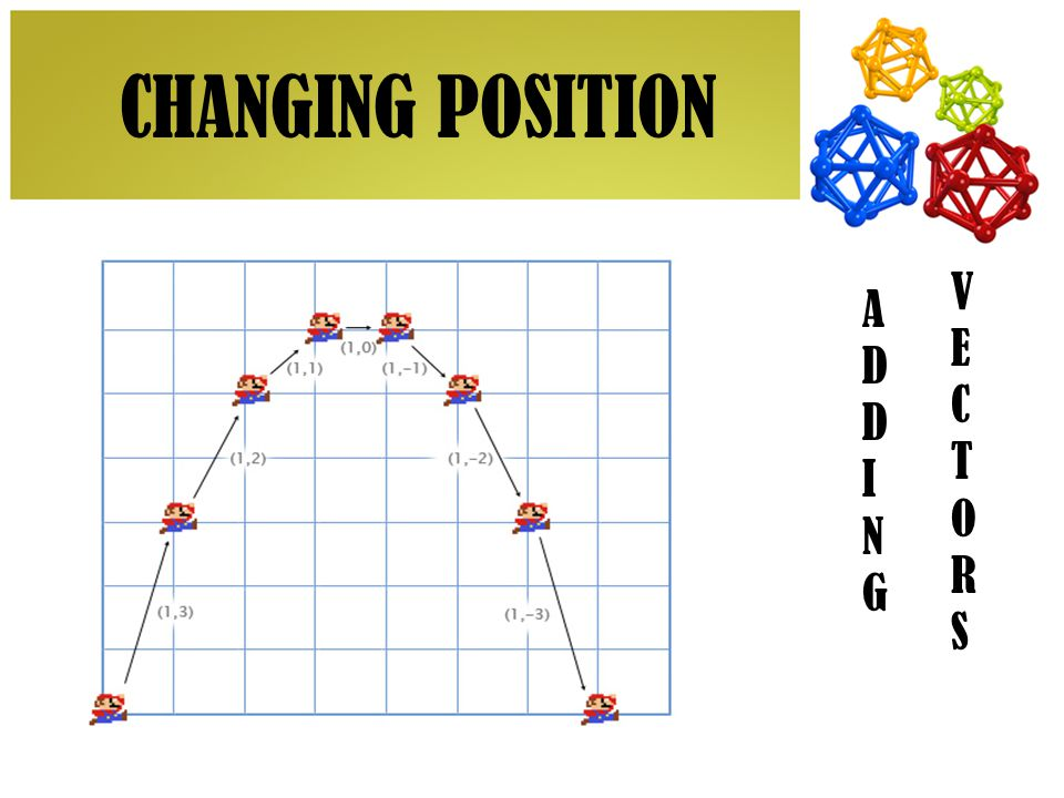 LIGHTS OUT GAME CHANGING POSITION VECTORS ADDING