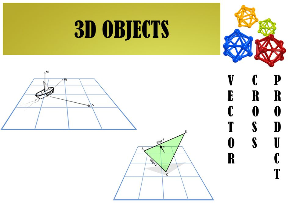 3D OBJECTS VECTOR CROSS PRODUCT