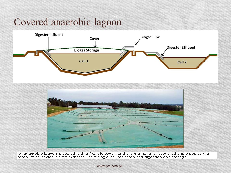 Covered anaerobic lagoon