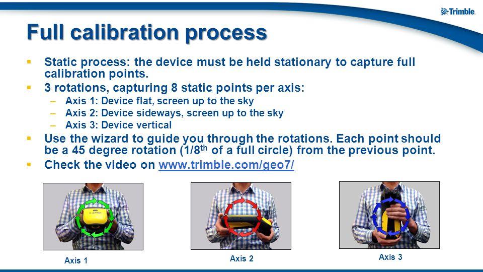 Full calibration process