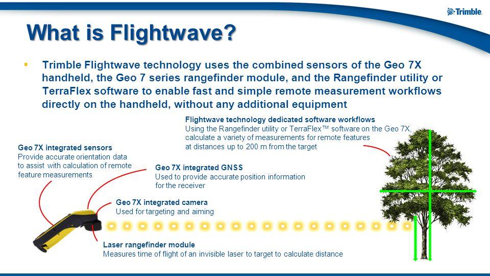 What is Flightwave