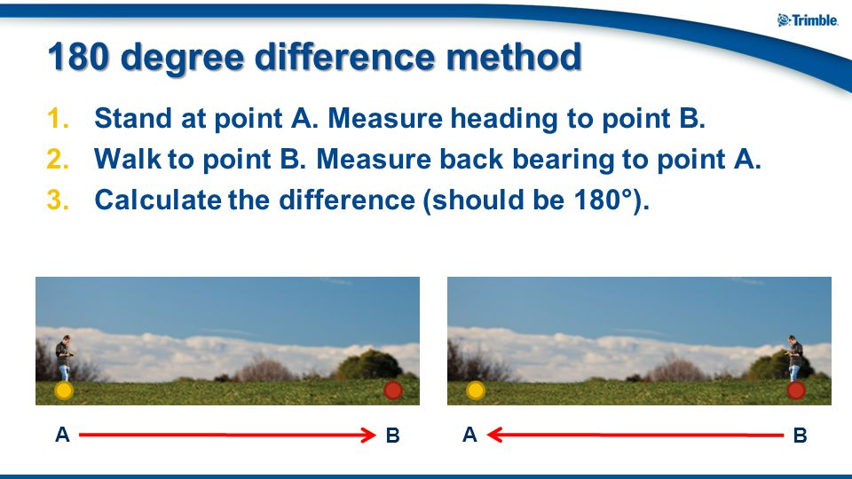 180 degree difference method