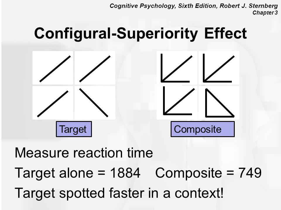Configural-Superiority Effect