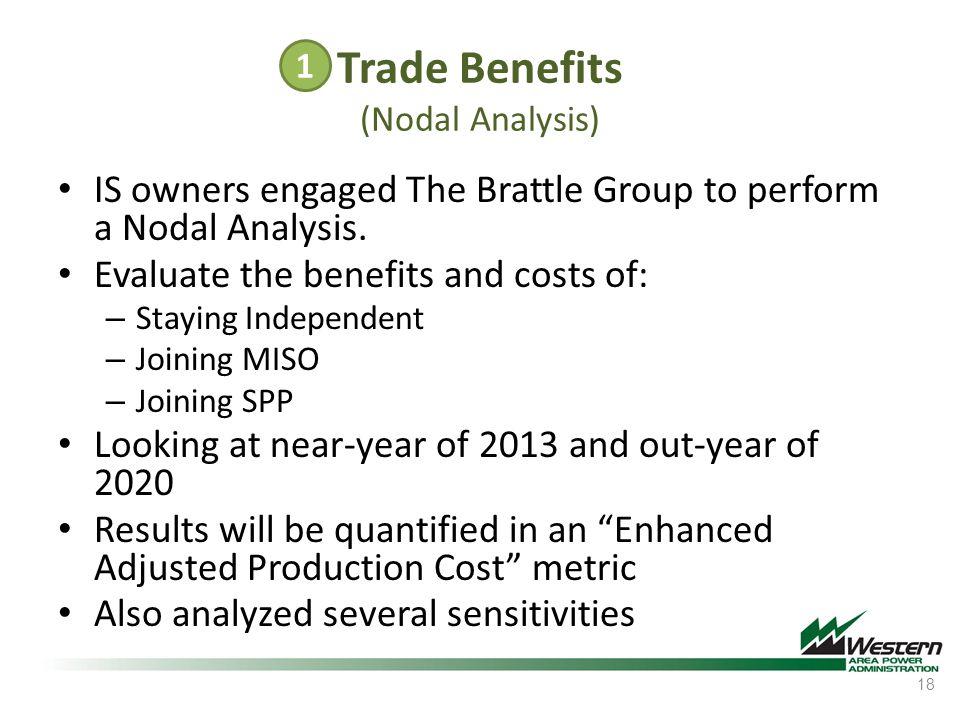 Trade Benefits (Nodal Analysis)