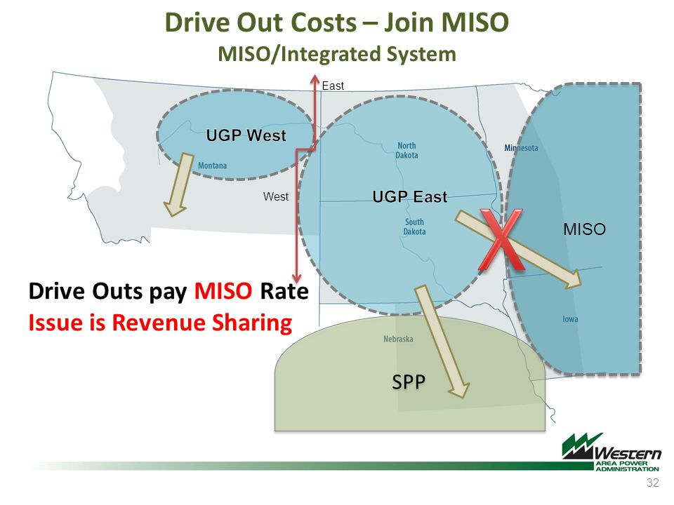 Drive Out Costs – Join MISO MISO/Integrated System