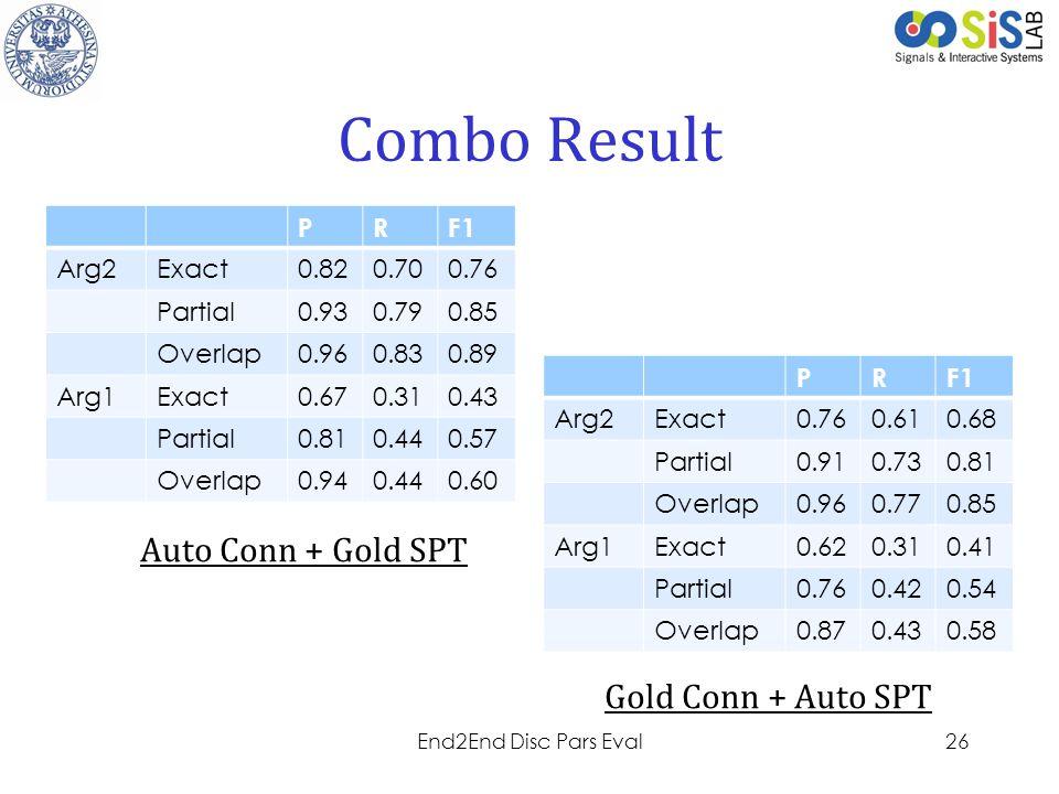 Combo Result Auto Conn + Gold SPT Gold Conn + Auto SPT P R F1 Arg2