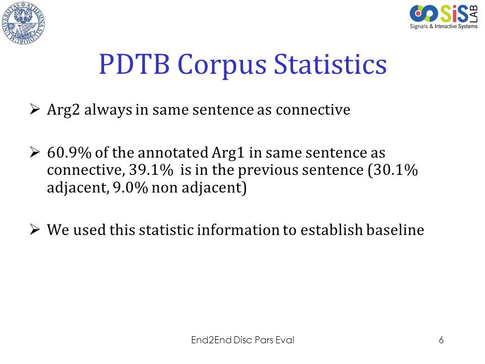 PDTB Corpus Statistics