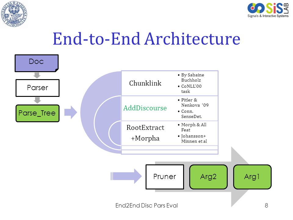 End-to-End Architecture