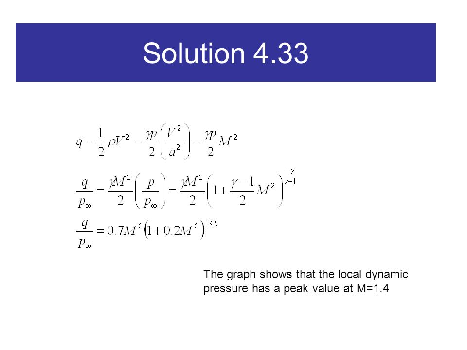 Solution 4.33 The graph shows that the local dynamic pressure has a peak value at M=1.4