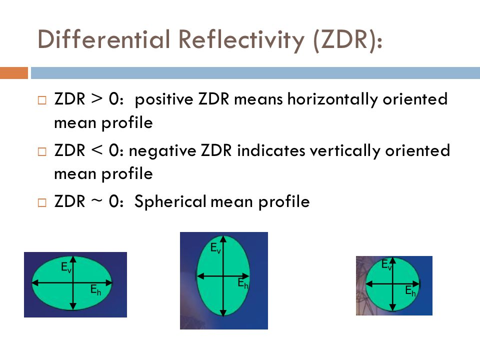 Differential Reflectivity (ZDR):