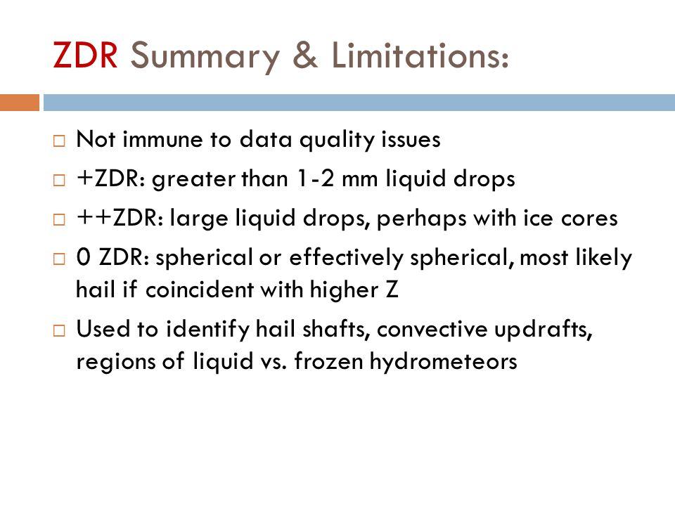 ZDR Summary & Limitations: