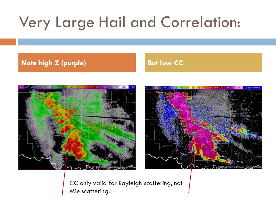 Very Large Hail and Correlation: