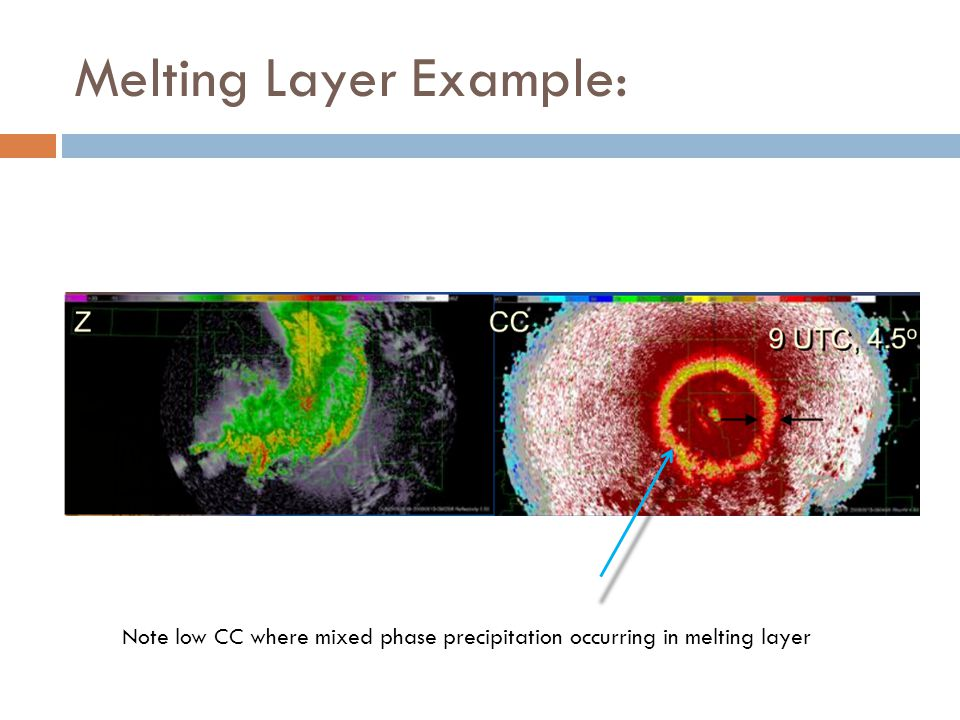 Melting Layer Example: