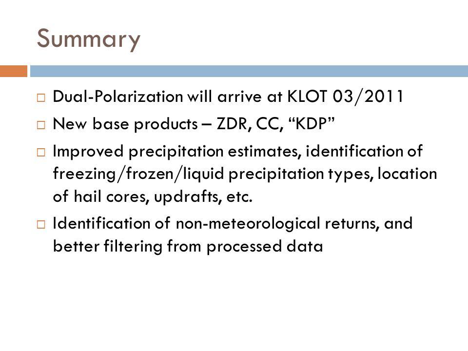 Summary Dual-Polarization will arrive at KLOT 03/2011