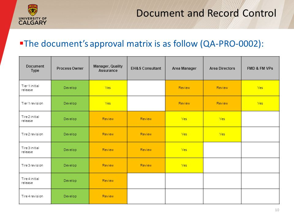 Document and Record Control