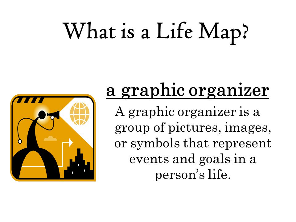 What is a Life Map a graphic organizer