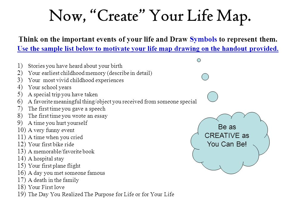 Now, Create Your Life Map.