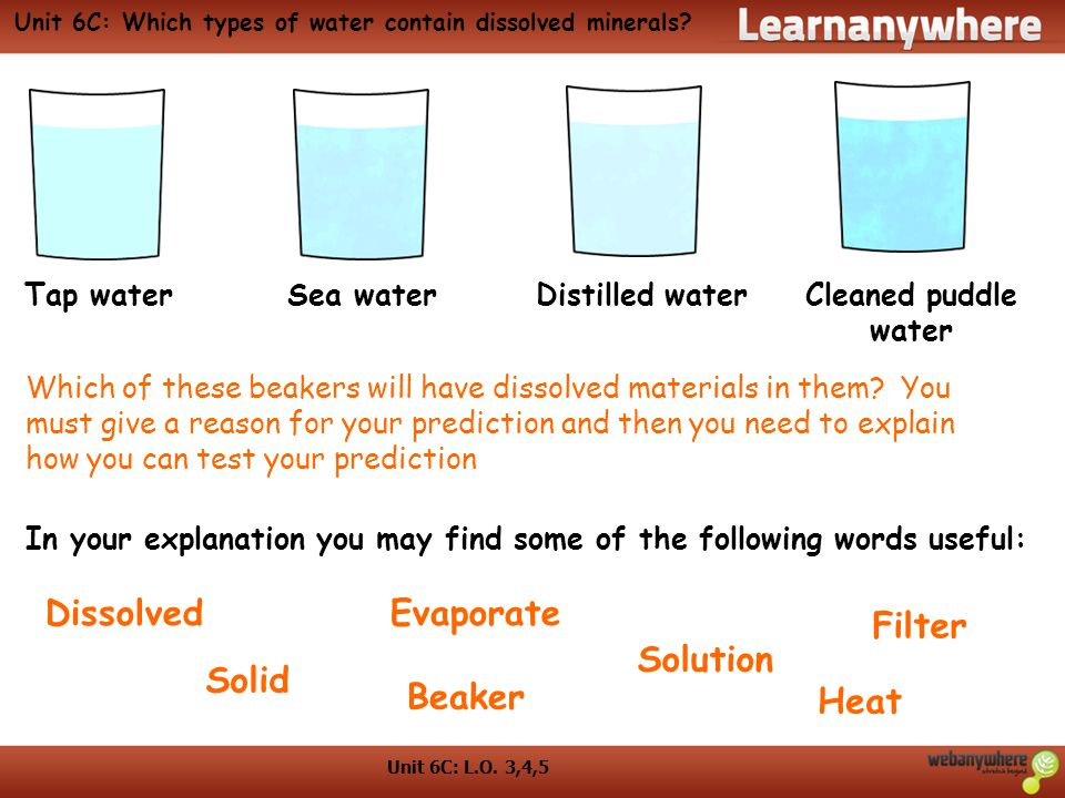 Unit 6C: Which types of water contain dissolved minerals