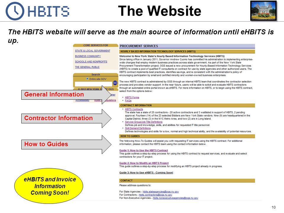 IV. HBITS Process & Forms