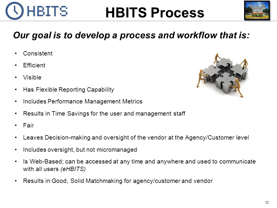 Process The HBITS process has been streamlined from 4-6 months to 23-25 days. ROLE. TASKS. TIMELINE.